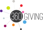 360 Giving logo